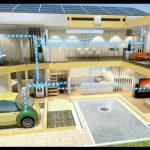 La Casa Domotica ¿Es Realmente inteligente?